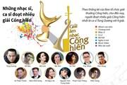 [Infographics] Những nhạc sỹ, ca sỹ đoạt nhiều giải Cống hiến