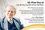 Vĩnh biệt giáo sư Phan Huy Lê - Cây đại thụ của nền sử học Việt Nam