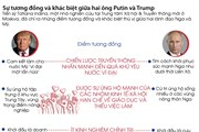 [Infographics] Sự tương đồng và khác biệt giữa ông Putin và ông Trump