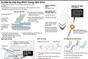 [Infographics] Toàn cảnh vụ bắn hạ máy bay MH17 hồi năm 2014