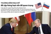 [Infographics] Thượng đỉnh Nga-Mỹ đề cập hàng loạt vấn đề quan trọng