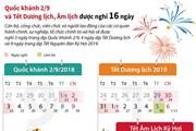 [Infographics] Quốc khánh, Tết Dương lịch, Âm lịch được nghỉ 16 ngày
