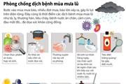 [Infographics] Các biện pháp phòng chống dịch bệnh mùa mưa lũ