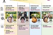 [Infographics] Phim đoạt giải Bông sen Vàng những năm gần đây