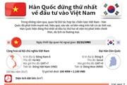 [Infographics] Hàn Quốc đứng thứ nhất về đầu tư vào Việt Nam