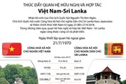 [Infographics] Thúc đẩy quan hệ hữu nghị và hợp tác Việt Nam-Sri Lanka