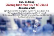 Tám dự án trong Chương trình mục tiêu Y tế-Dân số đến năm 2020