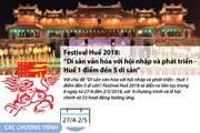[Infographics] Các hoạt động chính tại Festival Huế 2018