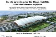 [Infographics] Hai ga metro Bến Thành-Suối Tiên hoàn thành trước 30/4