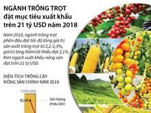 [Infographics] Ngành trồng trọt đặt mục tiêu xuất khẩu trên 21 tỷ USD