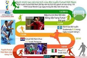Hành trình lập nên kỳ tích của đội tuyển Futsal Việt Nam
