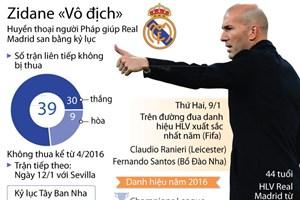 Real bất bại 39 trận: Danh hiệu HLV xuất sắc thuộc về Zidane?