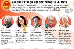 [Infographics] Công bố 10 tác giả đạt giải thưởng Hồ Chí Minh