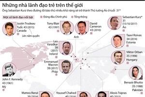 [Infographics] Những nhà lãnh đạo trẻ nhất trên thế giới
