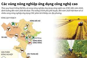 [Infographics] Các vùng nông nghiệp ứng dụng công nghệ cao