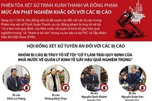 [Infographics] Mức án nghiêm khắc với Trịnh Xuân Thanh và đồng phạm