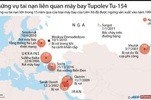 Những vụ tai nạn liên quan đến máy bay Tupolev Tu-154
