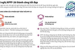 [Infographic] Những kết quả đạt được tại hội nghị APPF-26