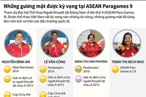 Những gương mặt được kỳ vọng tại ASEAN Paragames 9