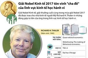 """[Infographics] Nobel Kinh tế tôn vinh """"cha đẻ"""" kinh tế học hành vi"""
