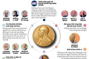 [Infographics] Toàn cảnh các giải thưởng Nobel năm 2017