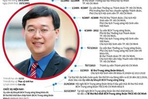 [Infographics] Chân dung Bí thư thứ nhất TW Đoàn Lê Quốc Phong