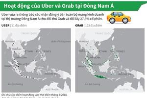 [Infographics] So sánh hoạt động của Uber và Grab tại Đông Nam Á