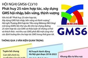 [Infographics] Phát huy 25 năm hợp tác, xây dựng GMS