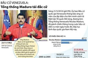 [Infographics] Con đường chính trị của tổng thống Venezuela