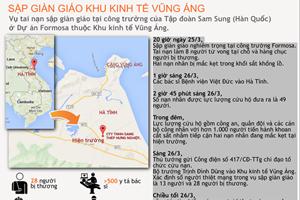 [Infographics] Toàn cảnh vụ sập giàn giáo Khu Kinh tế Vũng Áng