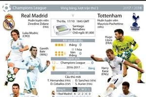[Infographics] Thông số đáng chú ý trước đại chiến Real-Tottenham