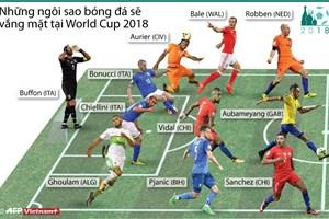 [Infographics] Những ngôi sao sẽ vắng mặt tại VCK World Cup 2018