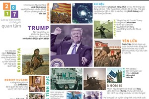 [Infographics] Những sự kiện khiến cả thế giới quan tâm trong năm 2017