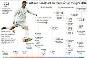 [Infographics] Cristiano Ronaldo - Cầu thủ xuất sắc thế giới 2016