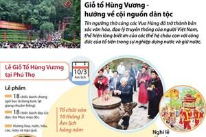[Infographics] Giỗ tổ Hùng Vương - hướng về cội nguồn dân tộc