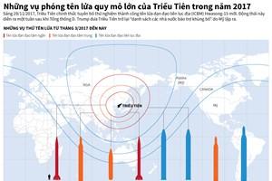 Những vụ phóng tên lửa quy mô lớn của Triều Tiên trong năm 2017