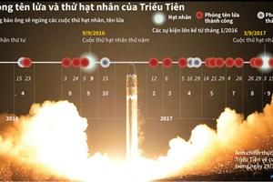 [Infographics] Các vụ phóng tên lửa và thử hạt nhân của Triều Tiên