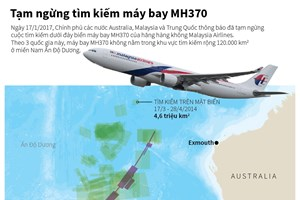 [Infographics] Tạm ngừng tìm kiếm máy bay mất tích MH370