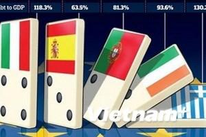 Khủng hoảng nợ Eurozone dọa thị trường mới nổi