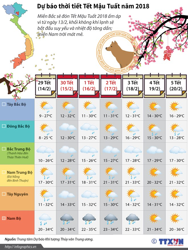 Bắc Bộ và Trung Bộ trời tiếp tục rét, nhiệt độ thấp nhất 14 độ C - ảnh 2