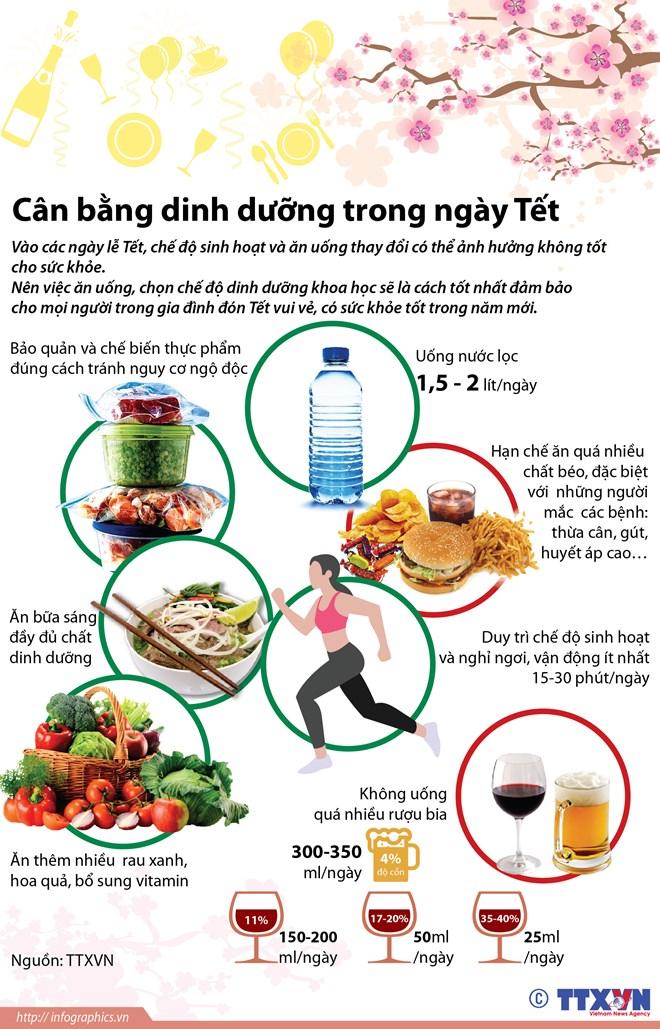 [Infographics] Cân bằng dinh dưỡng đảm bảo sức khỏe trong ngày Tết - ảnh 1