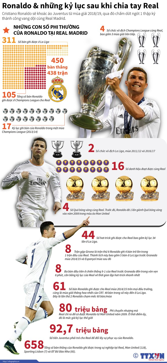 1207_info_Ronaldo.jpg
